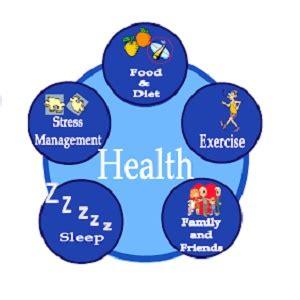 Get healthy lifestyle essay